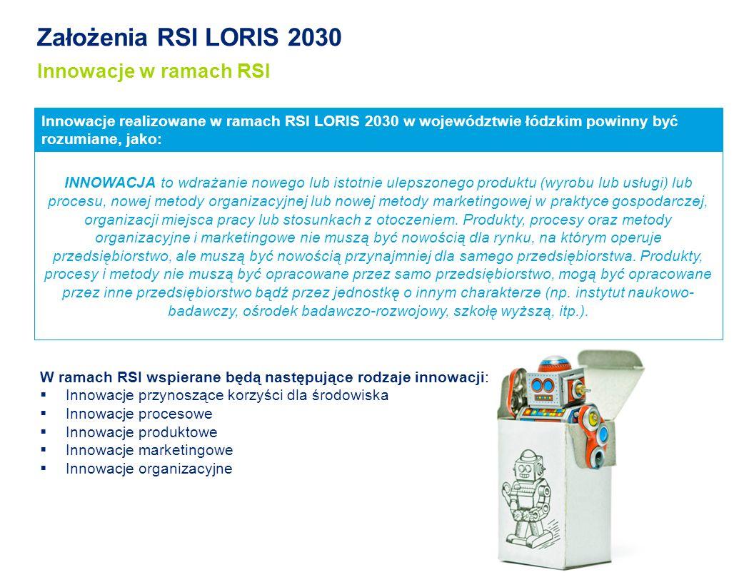 Założenia RSI LORIS 2030 Innowacje w ramach RSI