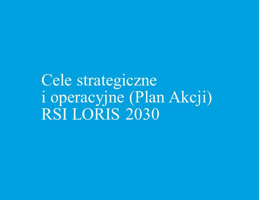 Cele strategiczne i operacyjne (Plan Akcji) RSI LORIS 2030