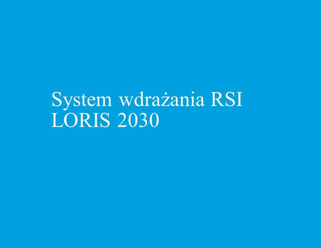 System wdrażania RSI LORIS 2030