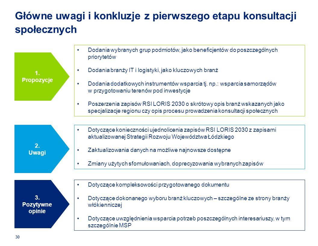 Główne uwagi i konkluzje z pierwszego etapu konsultacji społecznych