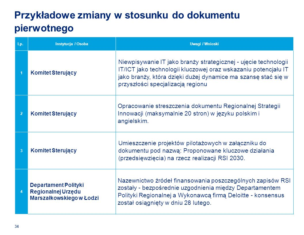 Przykładowe zmiany w stosunku do dokumentu pierwotnego