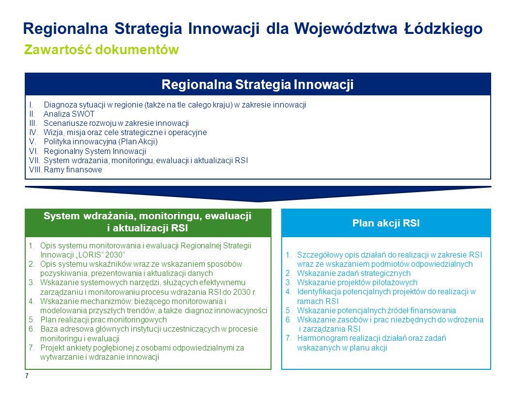 Regionalna Strategia Innowacji dla Województwa Łódzkiego