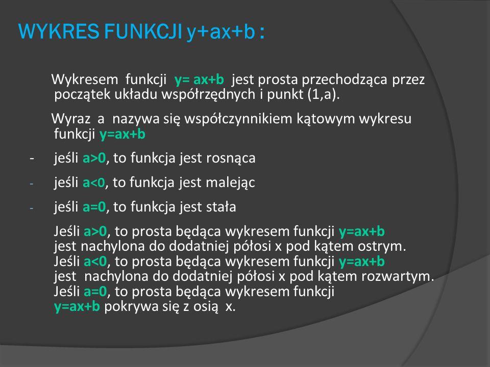 WYKRES FUNKCJI y+ax+b :