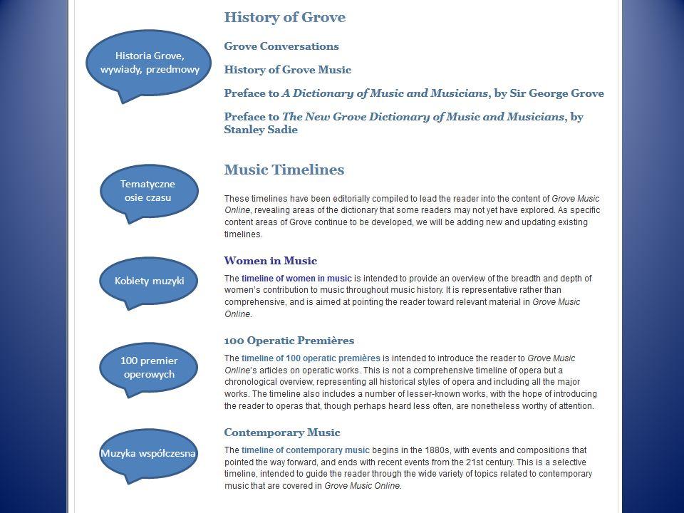 Historia Grove, wywiady, przedmowy