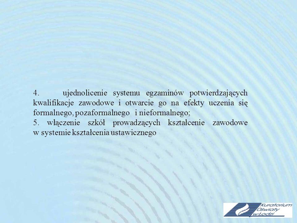 4. ujednolicenie systemu egzaminów potwierdzających kwalifikacje zawodowe i otwarcie go na efekty uczenia się formalnego, pozaformalnego i nieformalnego;