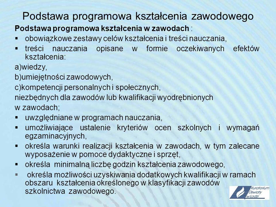 Podstawa programowa kształcenia zawodowego