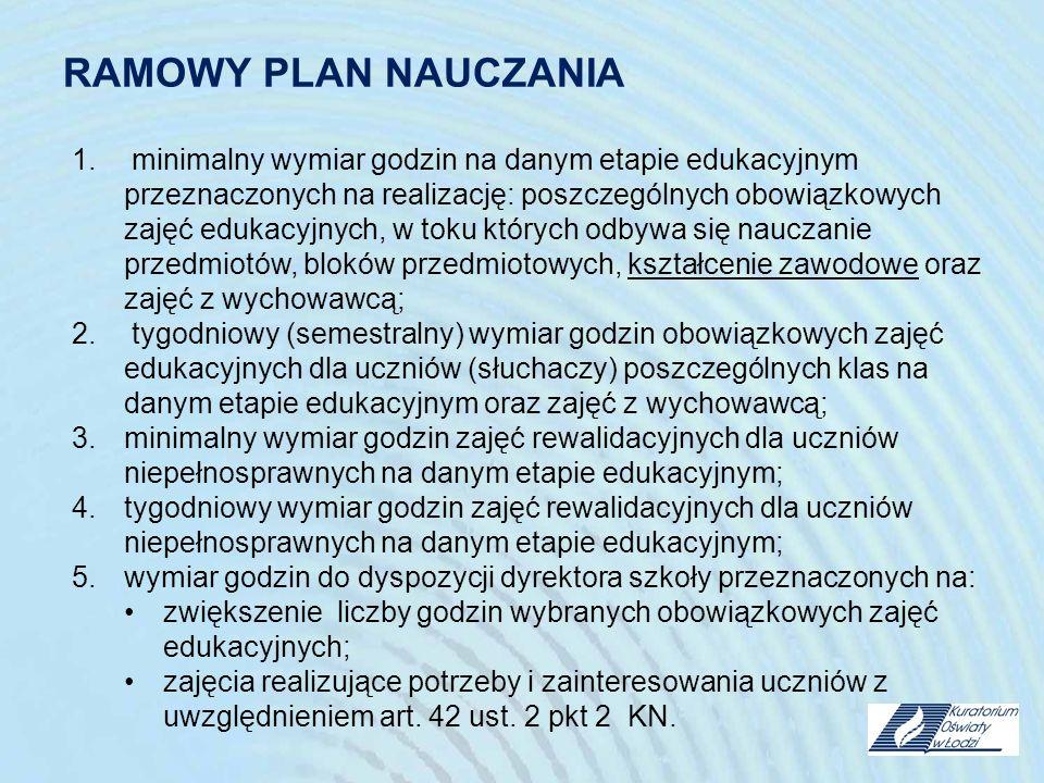 RAMOWY PLAN NAUCZANIA