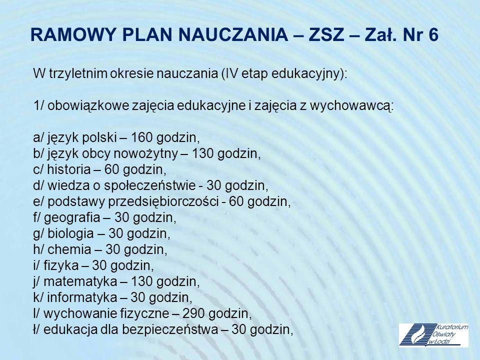 RAMOWY PLAN NAUCZANIA – ZSZ – Zał. Nr 6
