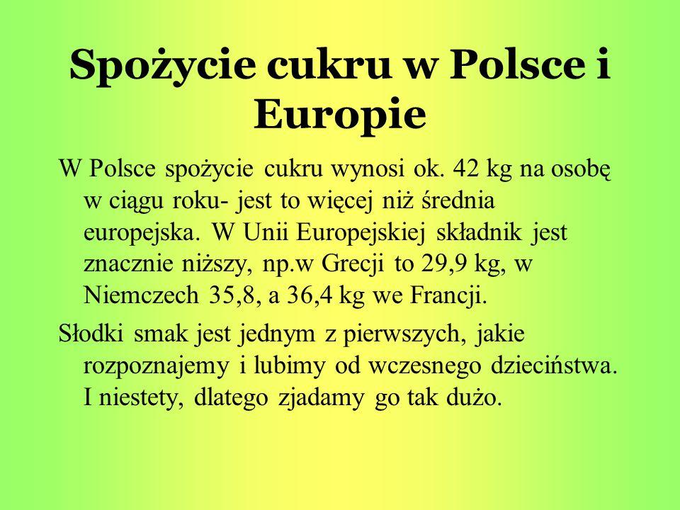 Spożycie cukru w Polsce i Europie