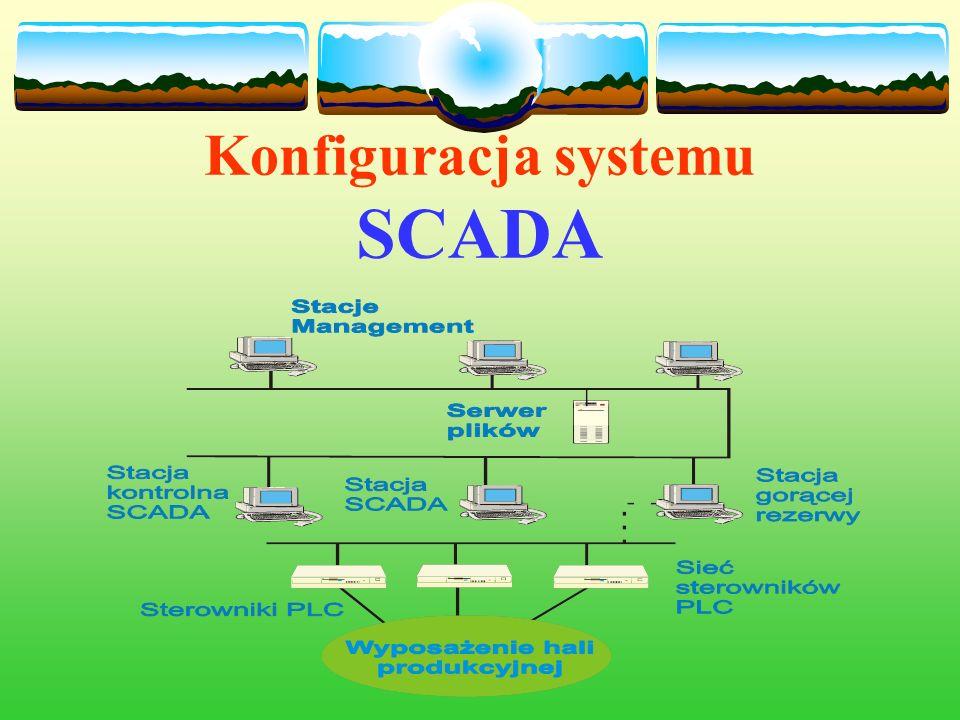 Konfiguracja systemu SCADA