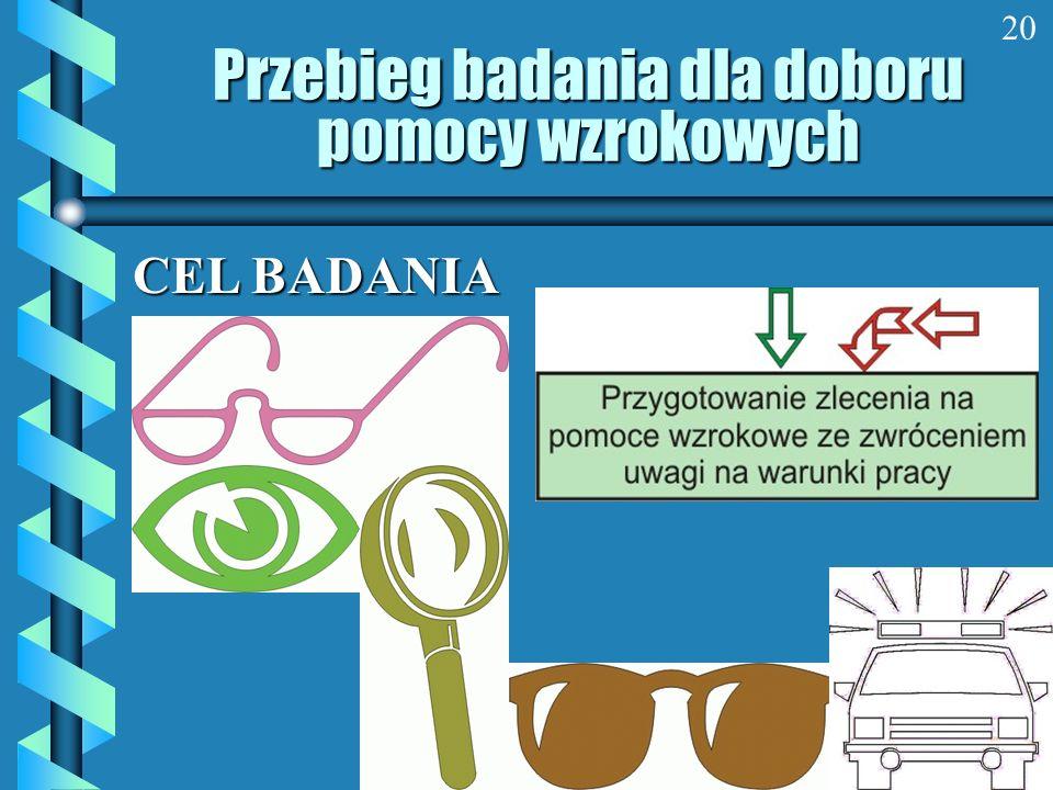 Przebieg badania dla doboru pomocy wzrokowych