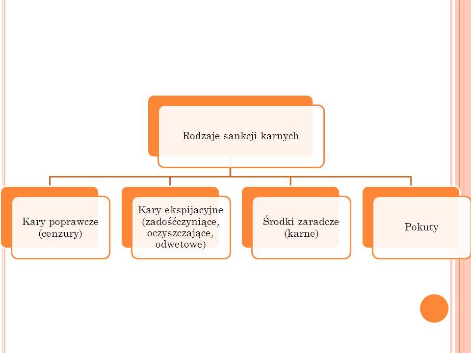 Rodzaje sankcji karnych Kary poprawcze (cenzury)