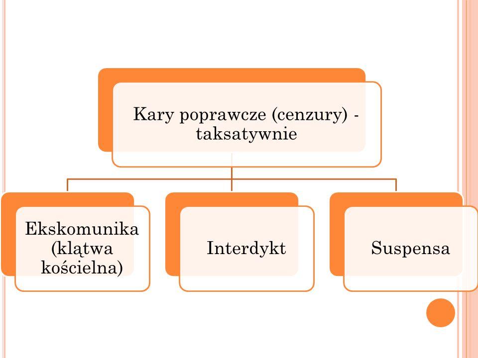 Kary poprawcze (cenzury) - taksatywnie Ekskomunika (klątwa kościelna)