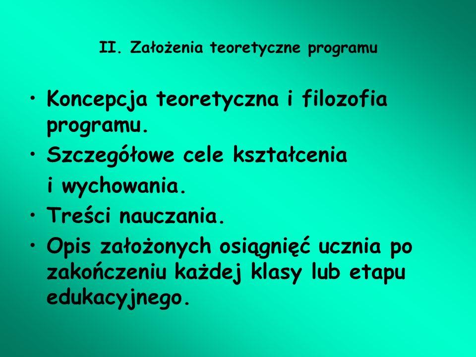 II. Założenia teoretyczne programu