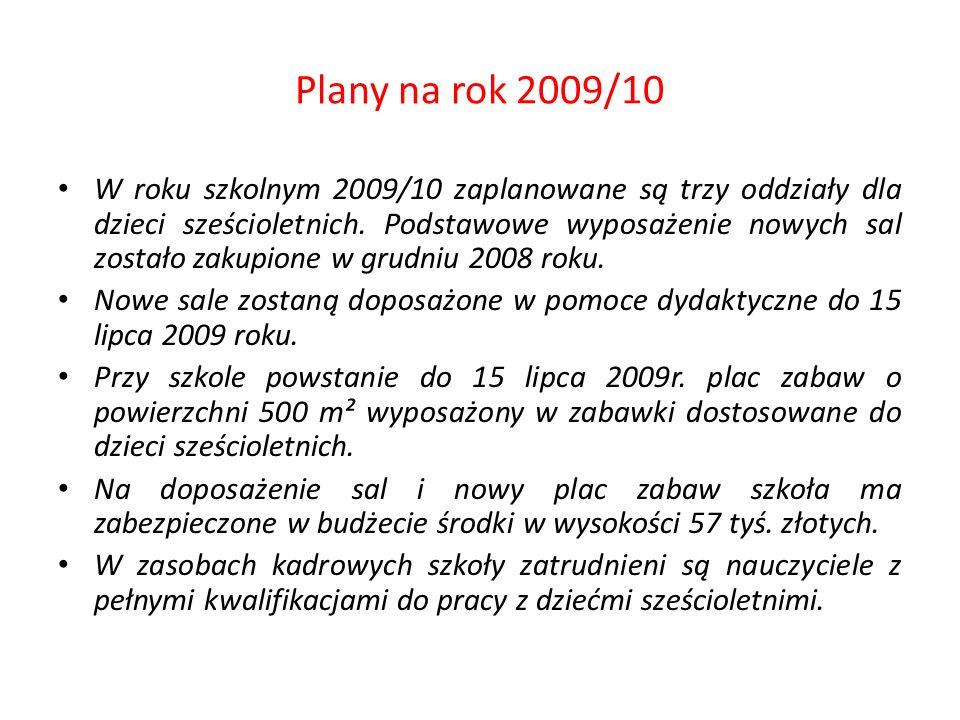 Plany na rok 2009/10