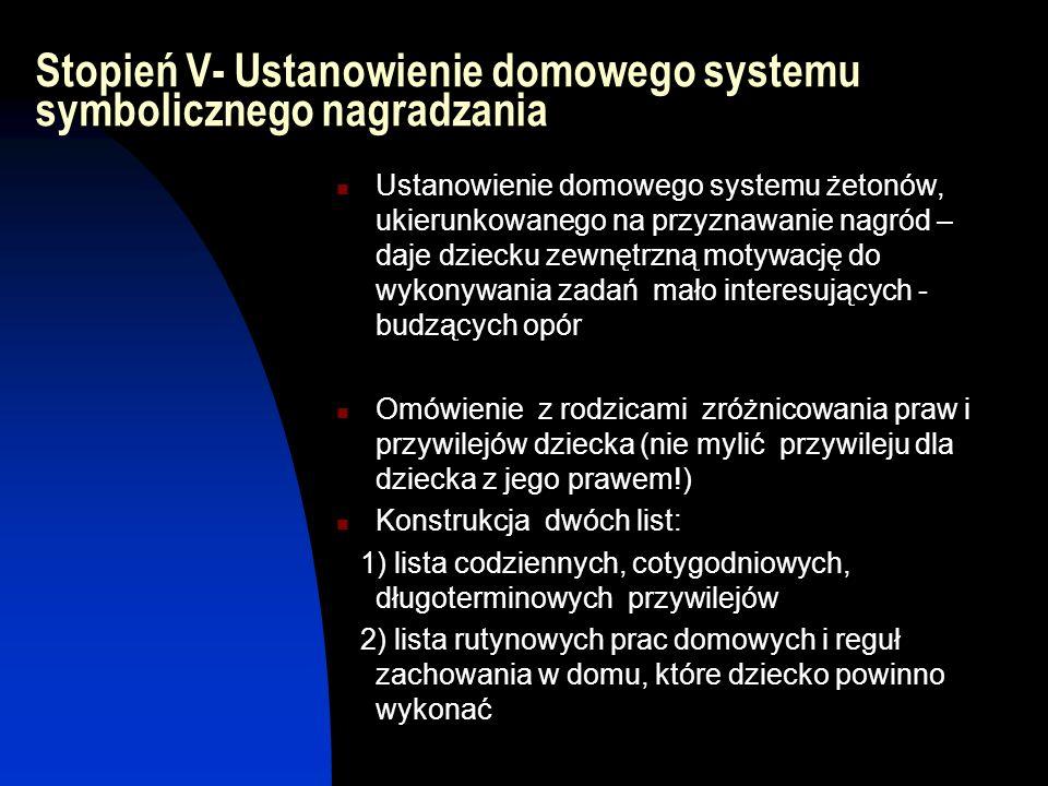 Stopień V- Ustanowienie domowego systemu symbolicznego nagradzania