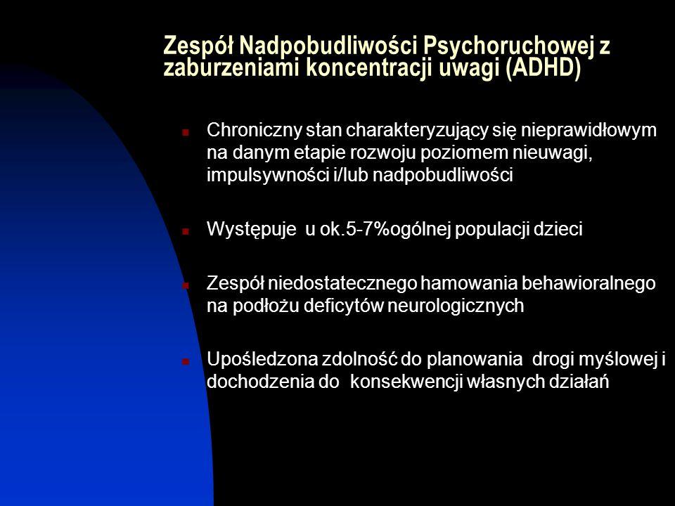 Zespół Nadpobudliwości Psychoruchowej z zaburzeniami koncentracji uwagi (ADHD)