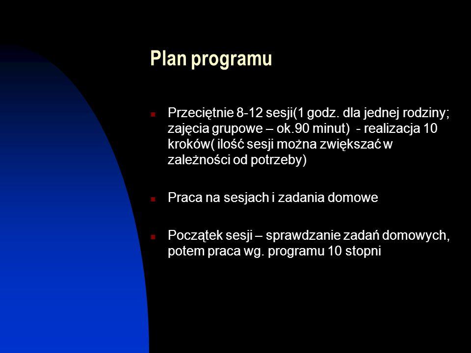 Plan programu