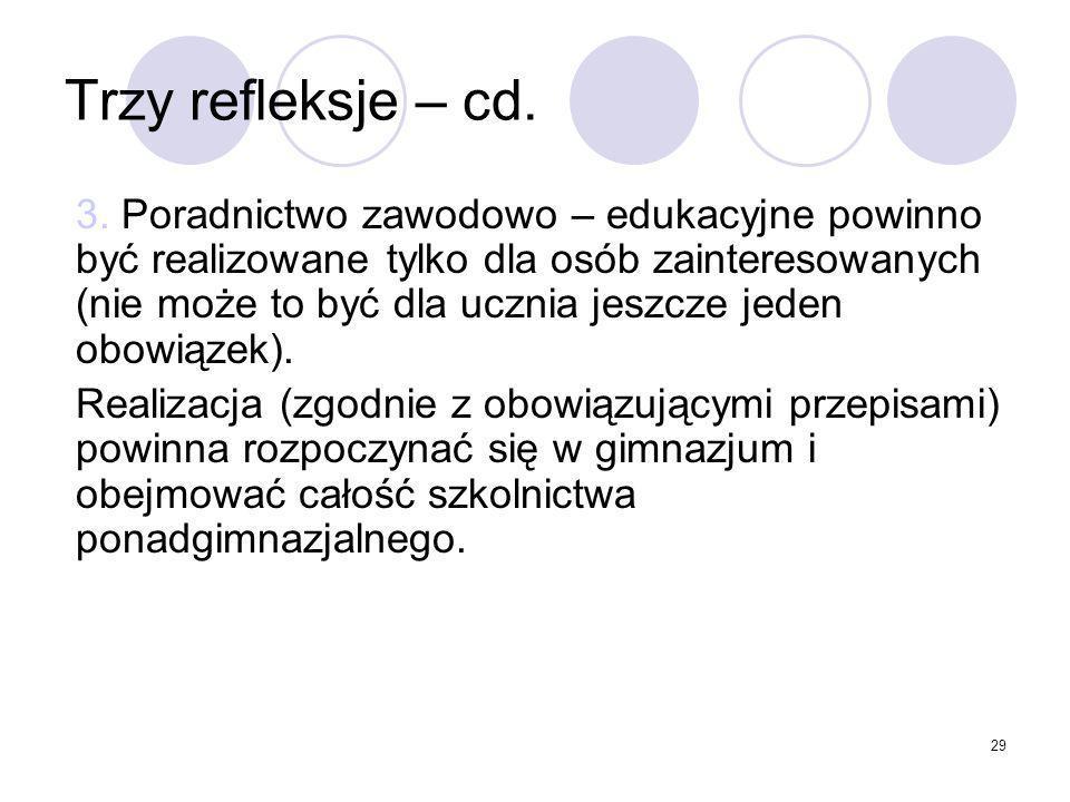 Trzy refleksje – cd.