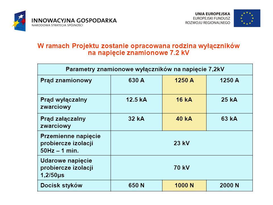 Parametry znamionowe wyłączników na napięcie 7,2kV