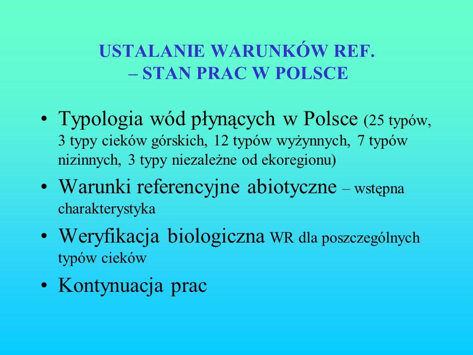 USTALANIE WARUNKÓW REF. – STAN PRAC W POLSCE