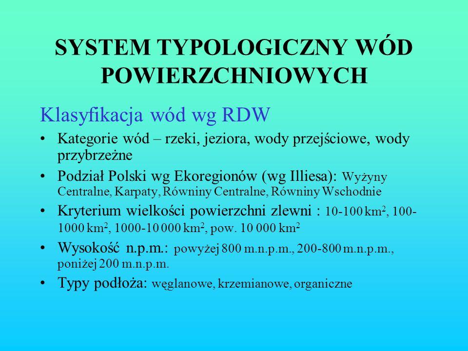 SYSTEM TYPOLOGICZNY WÓD POWIERZCHNIOWYCH