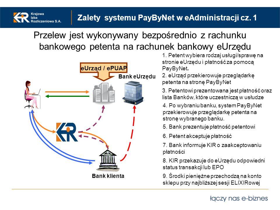 Zalety systemu PayByNet w eAdministracji cz. 1