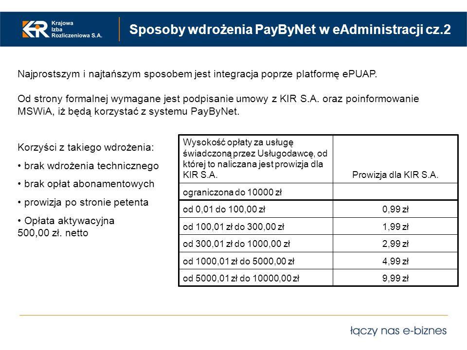 Sposoby wdrożenia PayByNet w eAdministracji cz.2