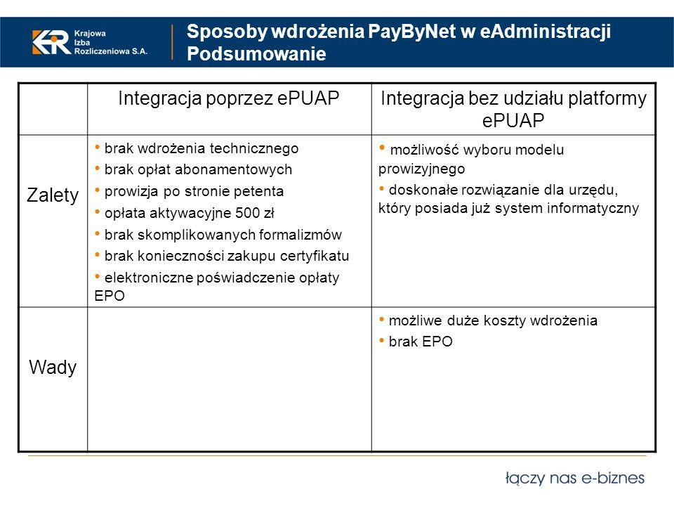 Sposoby wdrożenia PayByNet w eAdministracji Podsumowanie