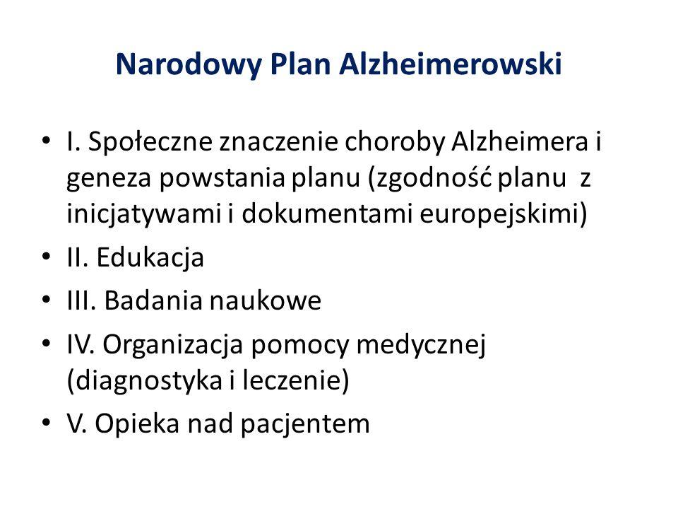 Narodowy Plan Alzheimerowski