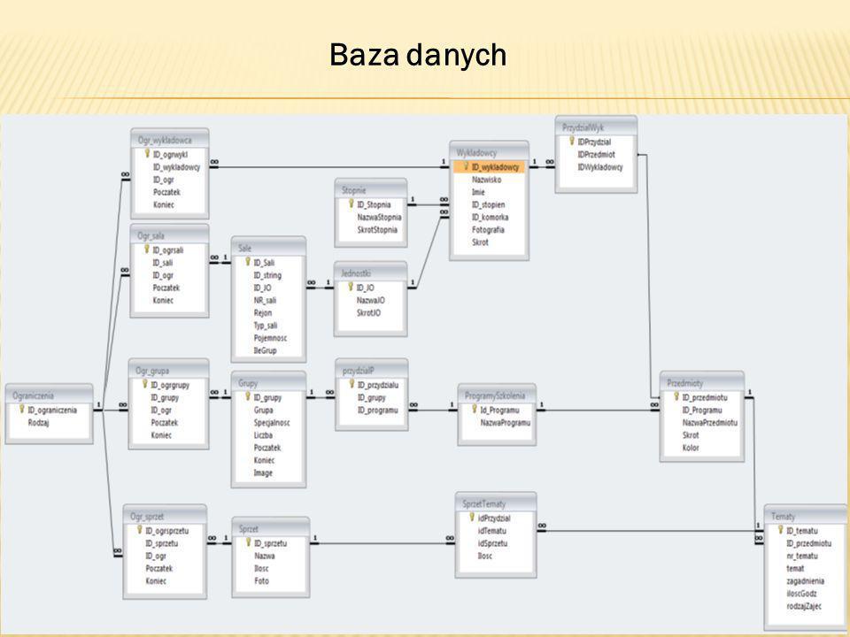Baza danych Do wykonania aplikacji (programu komputerowego) posłużono się następującymi narzędziami programistycznymi: