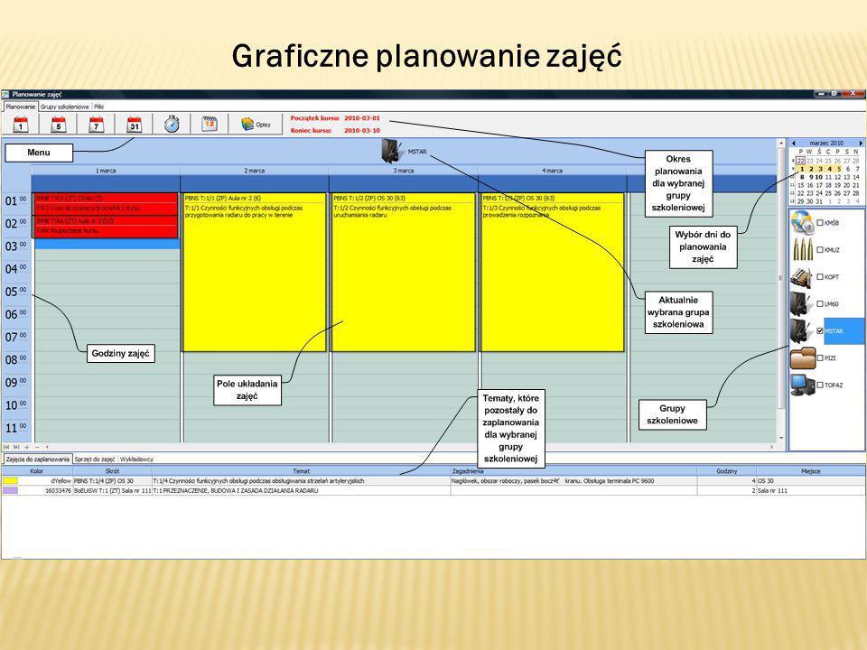 Graficzne planowanie zajęć