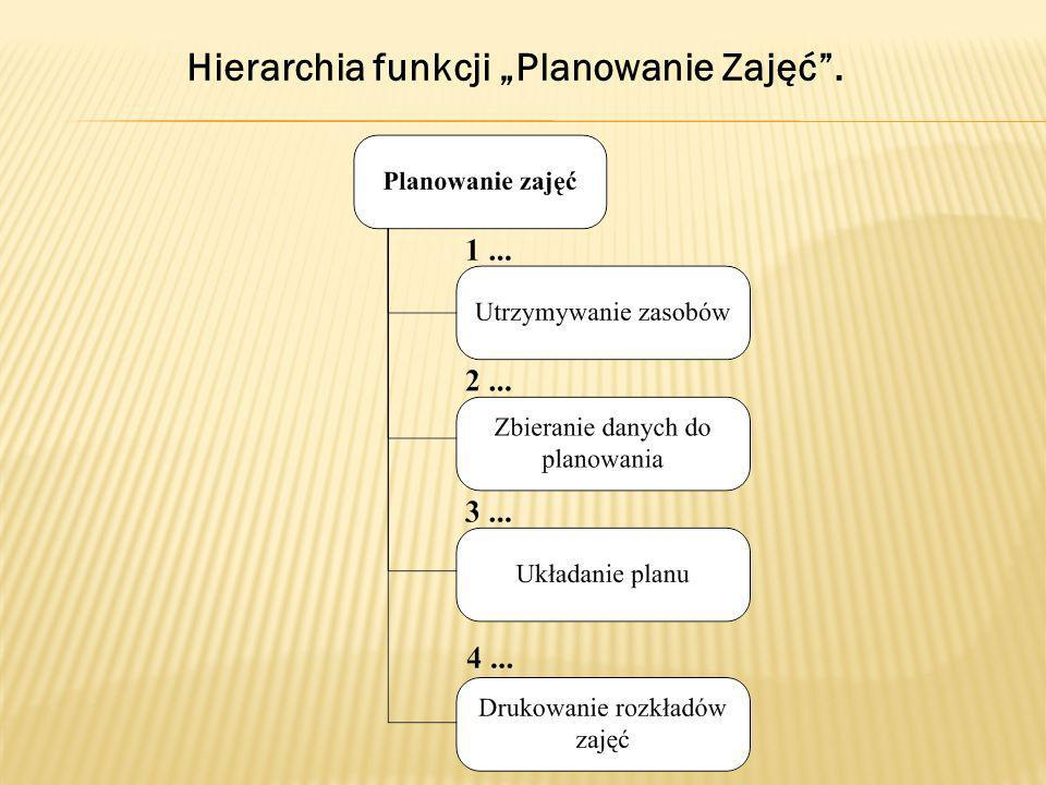 """Hierarchia funkcji """"Planowanie Zajęć ."""