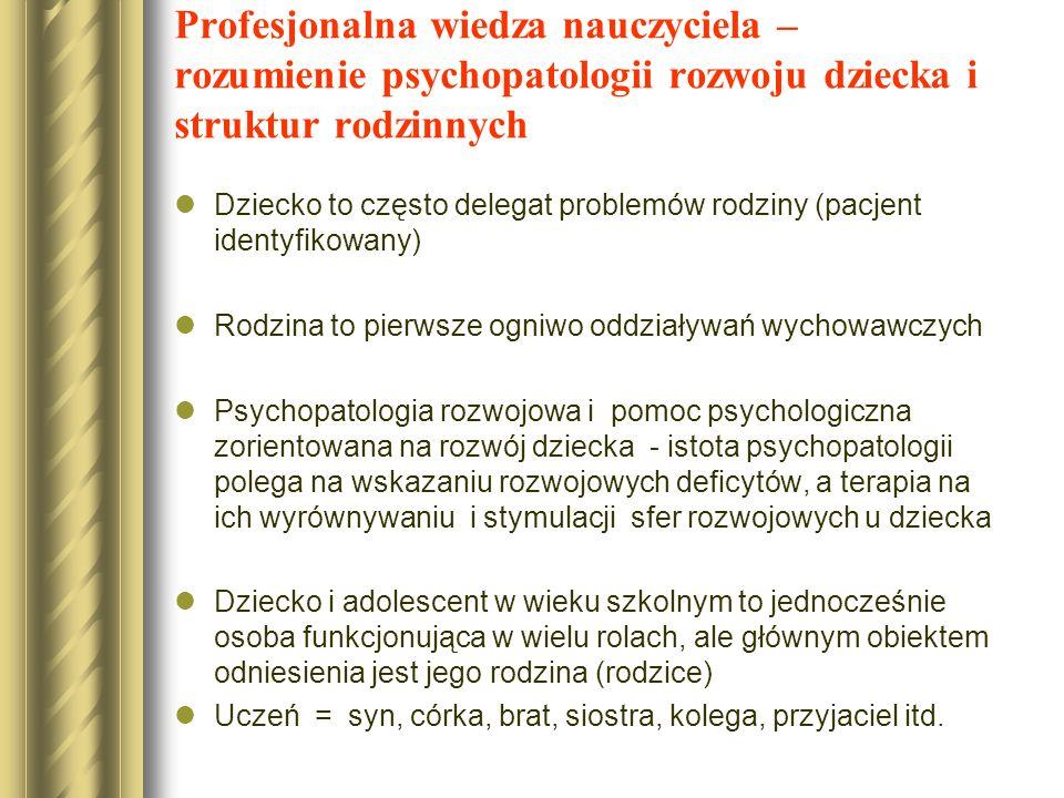 Profesjonalna wiedza nauczyciela – rozumienie psychopatologii rozwoju dziecka i struktur rodzinnych