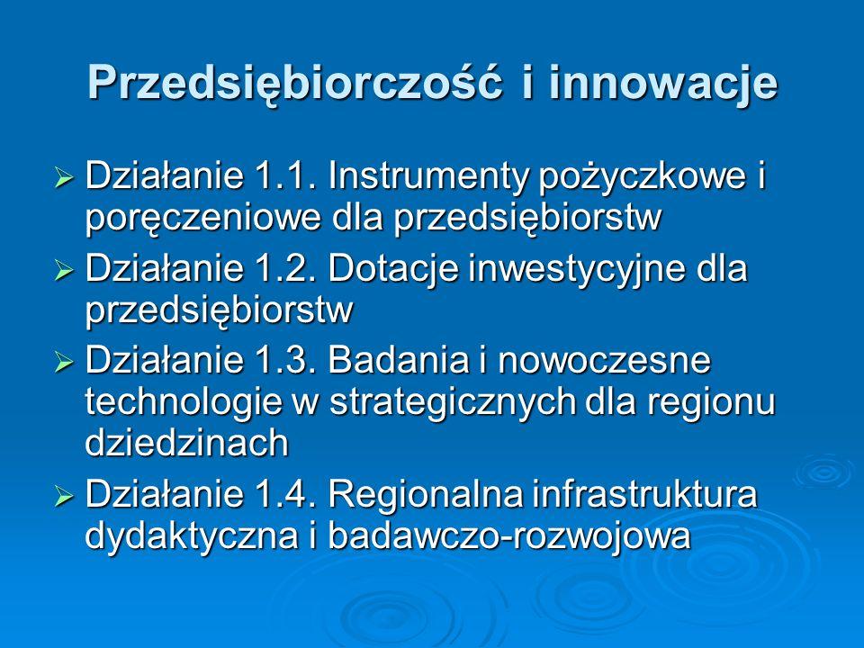Przedsiębiorczość i innowacje