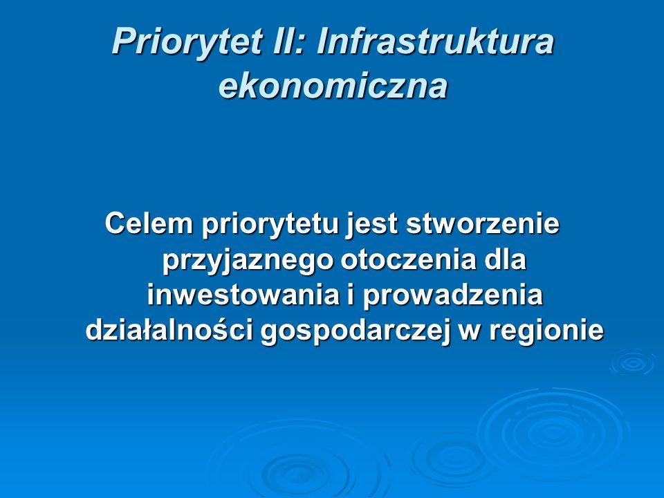 Priorytet II: Infrastruktura ekonomiczna