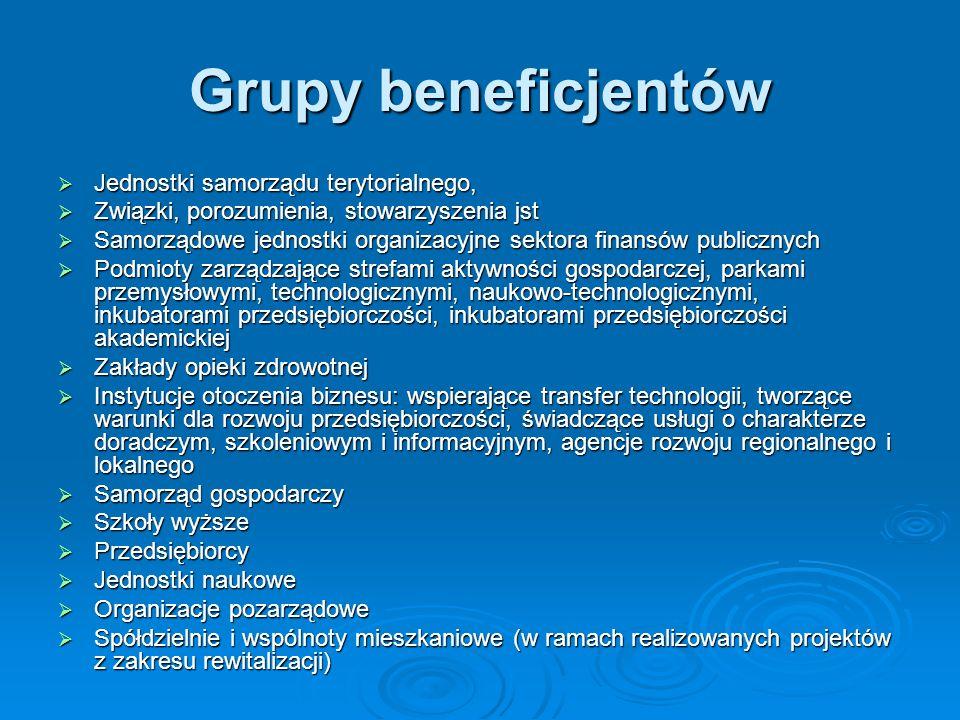 Grupy beneficjentów Jednostki samorządu terytorialnego,