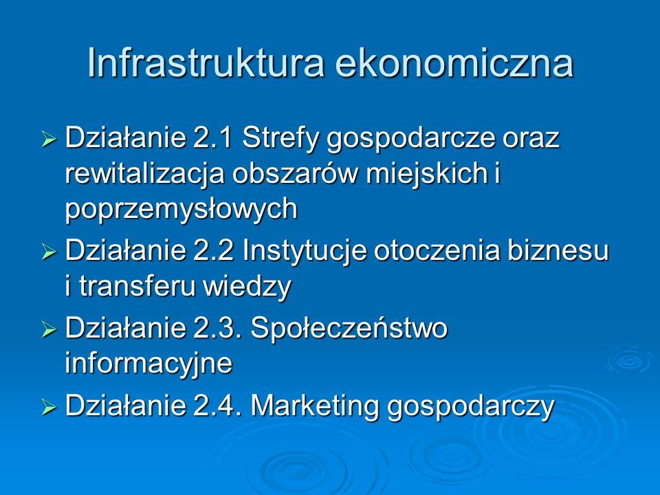 Infrastruktura ekonomiczna