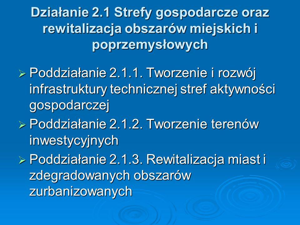 Działanie 2.1 Strefy gospodarcze oraz rewitalizacja obszarów miejskich i poprzemysłowych