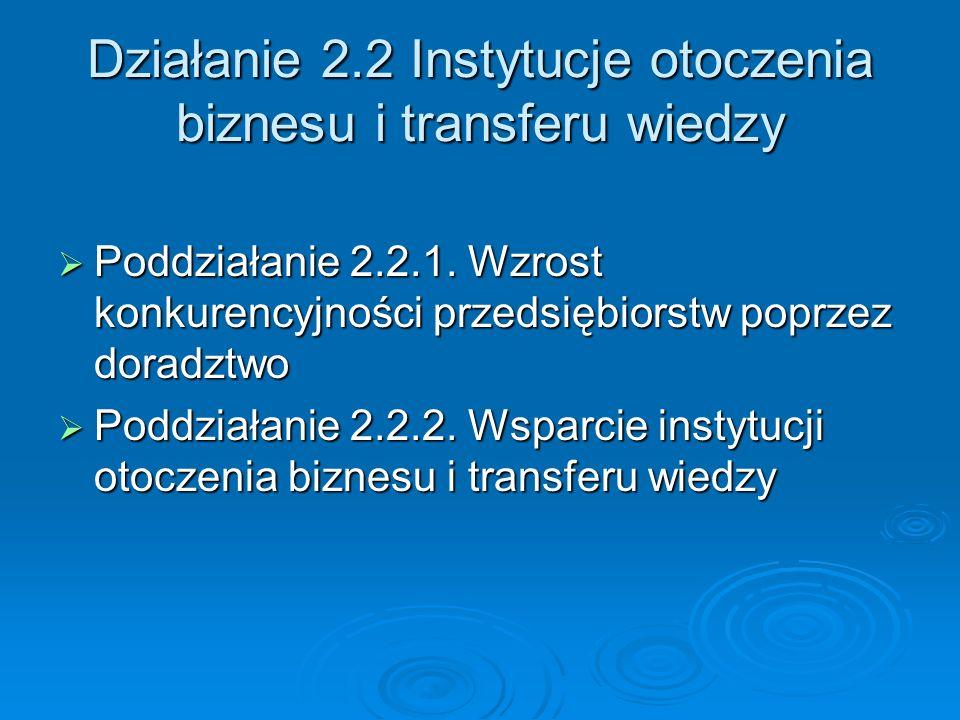 Działanie 2.2 Instytucje otoczenia biznesu i transferu wiedzy