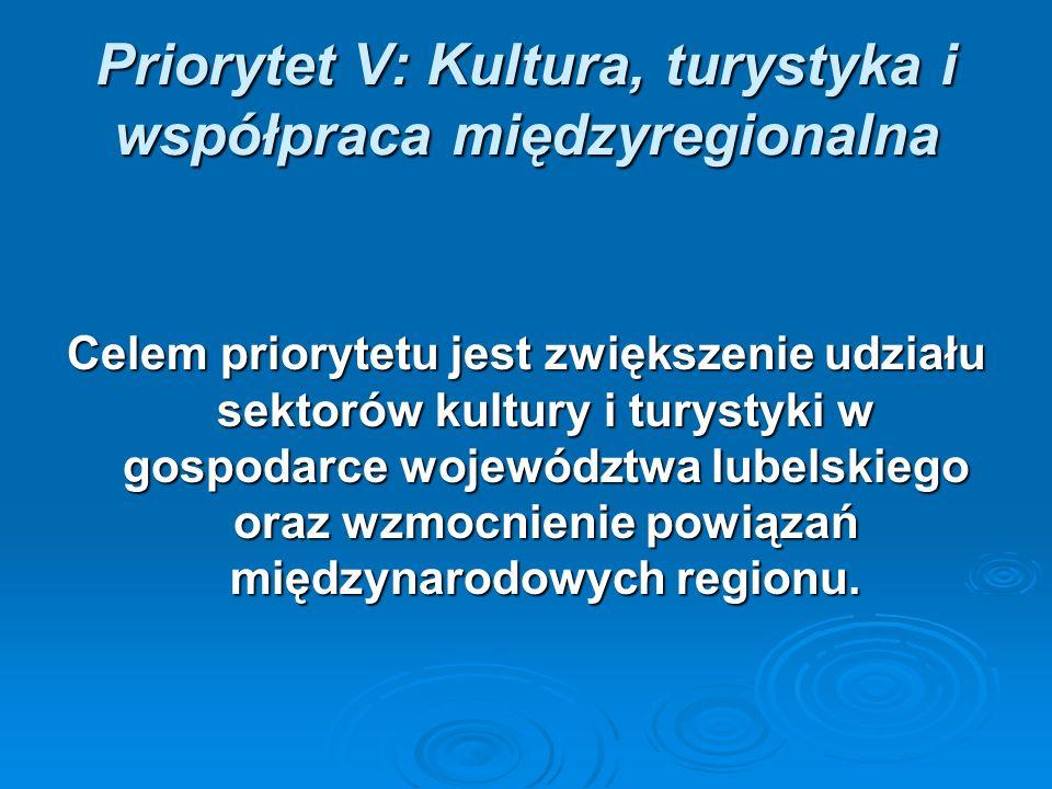 Priorytet V: Kultura, turystyka i współpraca międzyregionalna