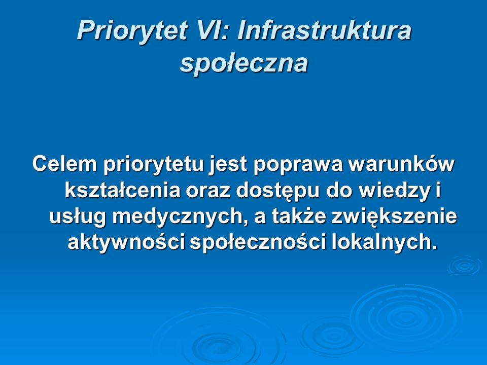Priorytet VI: Infrastruktura społeczna