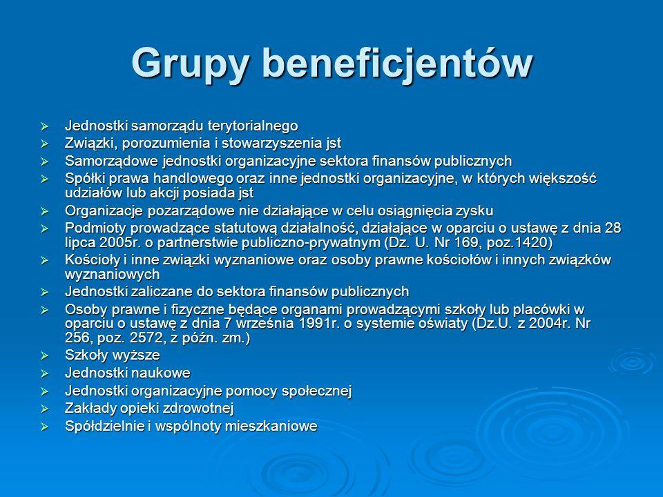 Grupy beneficjentów Jednostki samorządu terytorialnego