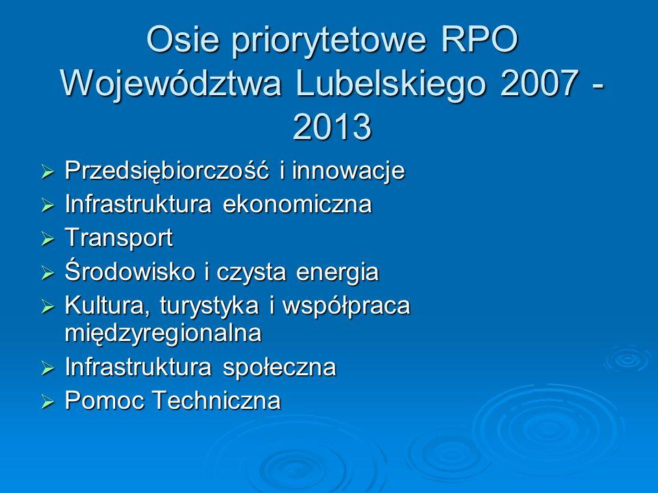 Osie priorytetowe RPO Województwa Lubelskiego 2007 - 2013