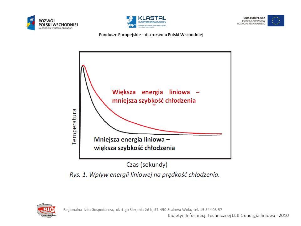 Biuletyn Informacji Technicznej LEB 1 energia liniowa - 2010