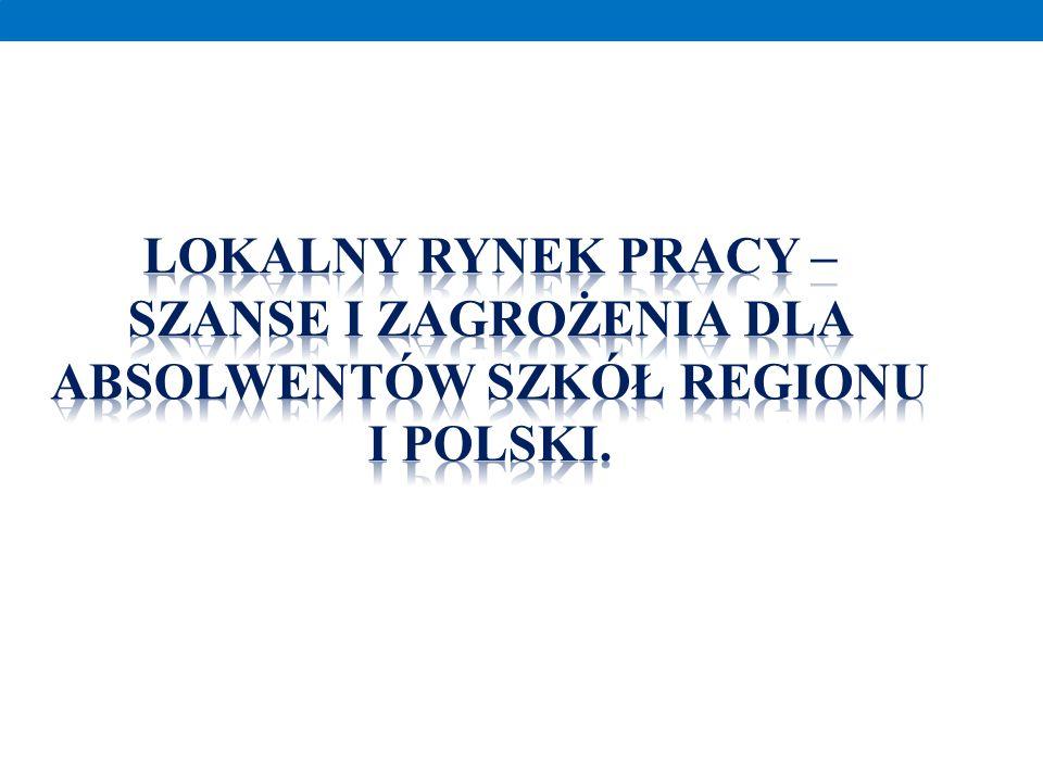 Lokalny rynek pracy – szanse i zagrożenia dla absolwentów szkół regionu i polski.