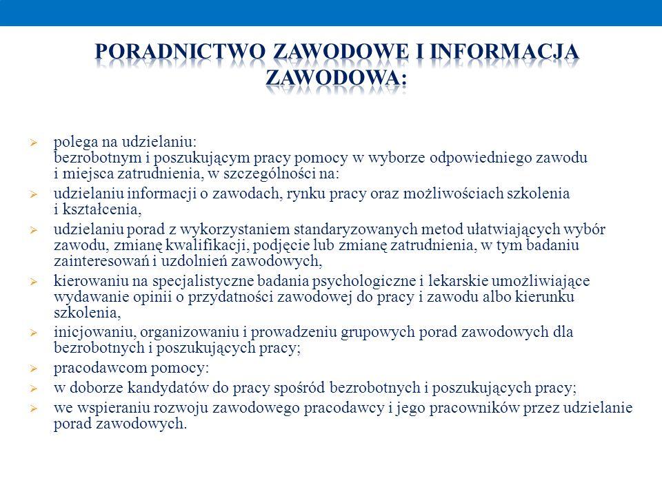 Poradnictwo zawodowe i informacja zawodowa: