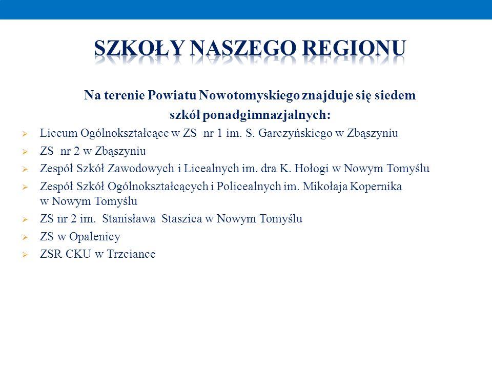 Szkoły naszego regionu
