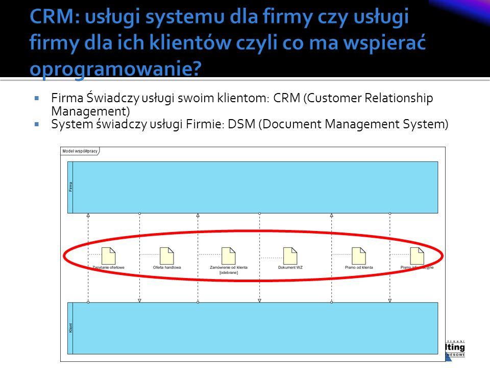CRM: usługi systemu dla firmy czy usługi firmy dla ich klientów czyli co ma wspierać oprogramowanie
