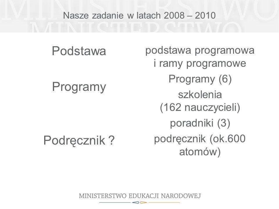 Nasze zadanie w latach 2008 – 2010